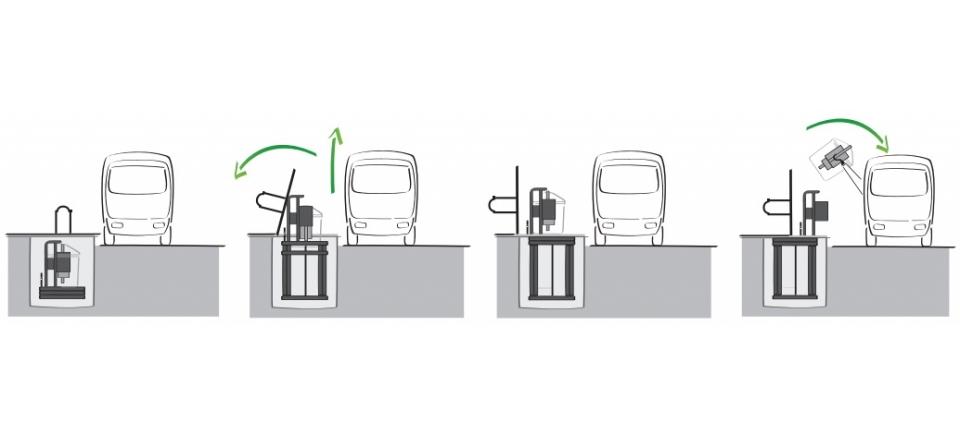 Komunalno vozilo z bočnim praznjenjem